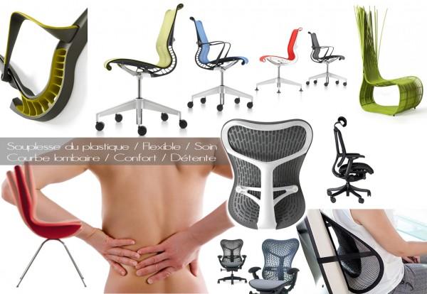 Planche d'inspiration sur la flexibilité et d'ergonomie
