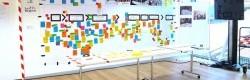 Cartographie du processus d'achat au sein de l'institution régionale réalisée avec les agents