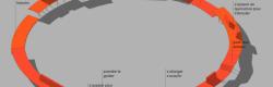 axonométrie montrant les usages